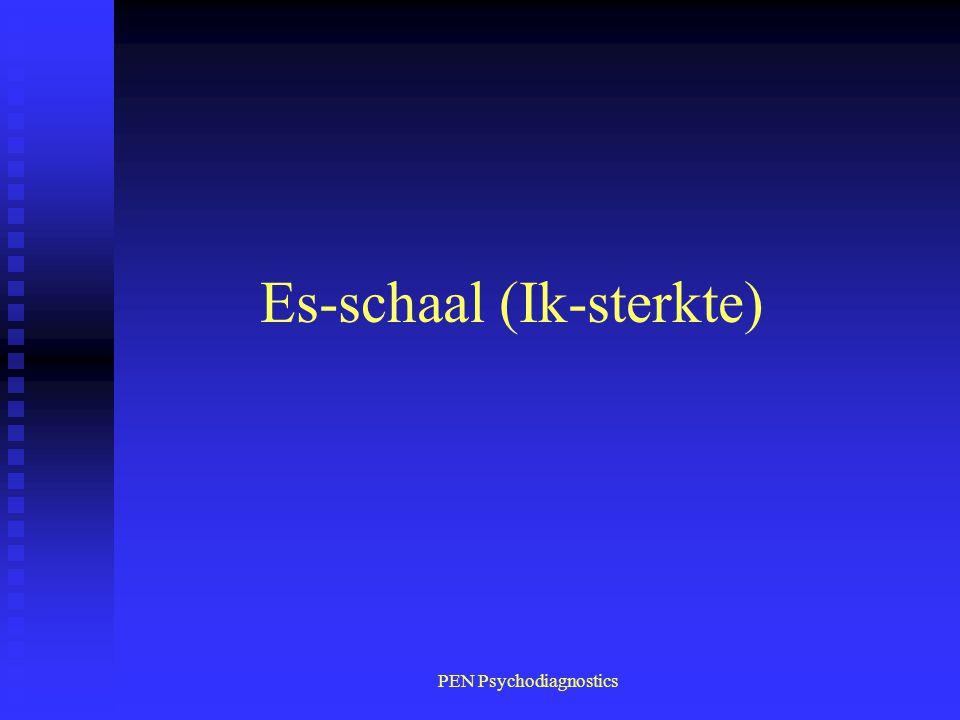 PEN Psychodiagnostics Es-schaal (Ik-sterkte)