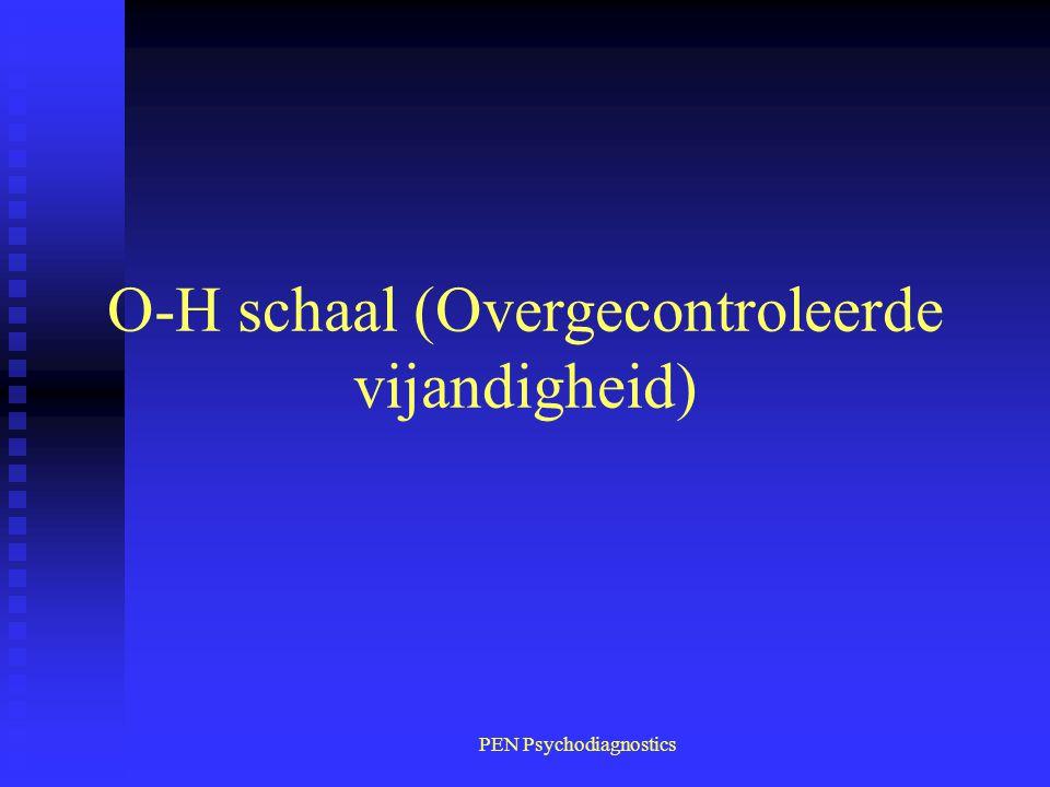 PEN Psychodiagnostics O-H schaal (Overgecontroleerde vijandigheid)