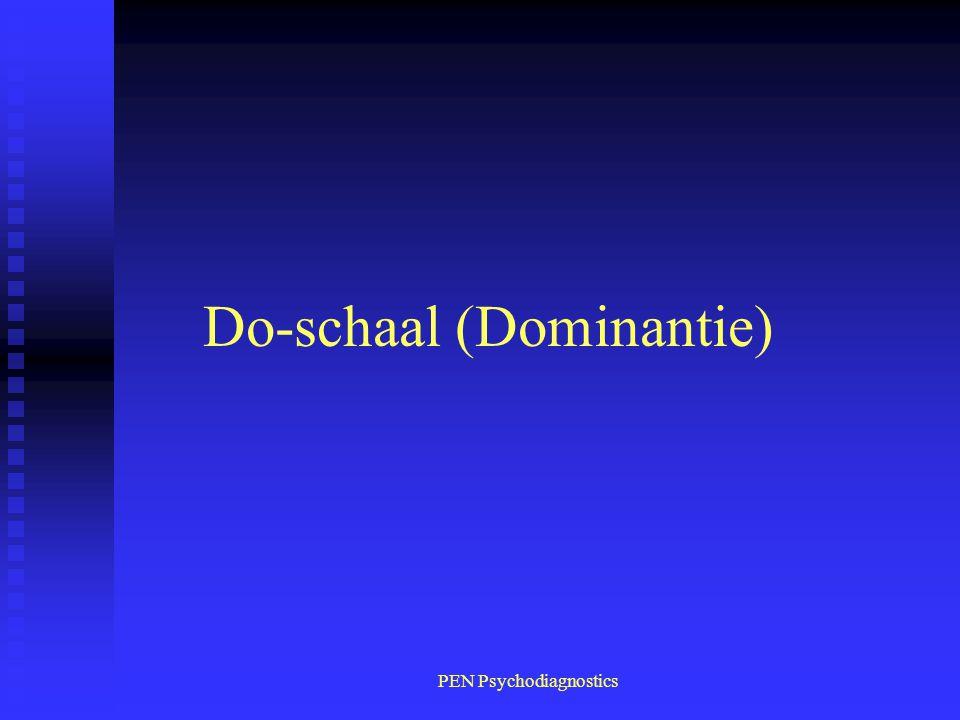 PEN Psychodiagnostics Do-schaal (Dominantie)