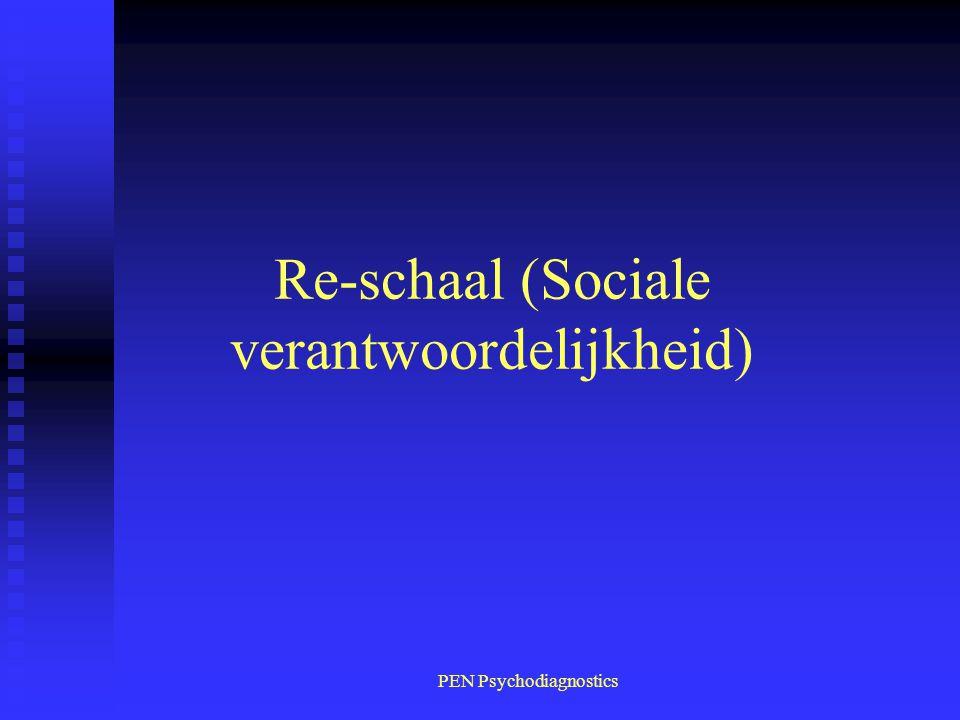 PEN Psychodiagnostics Re-schaal (Sociale verantwoordelijkheid)