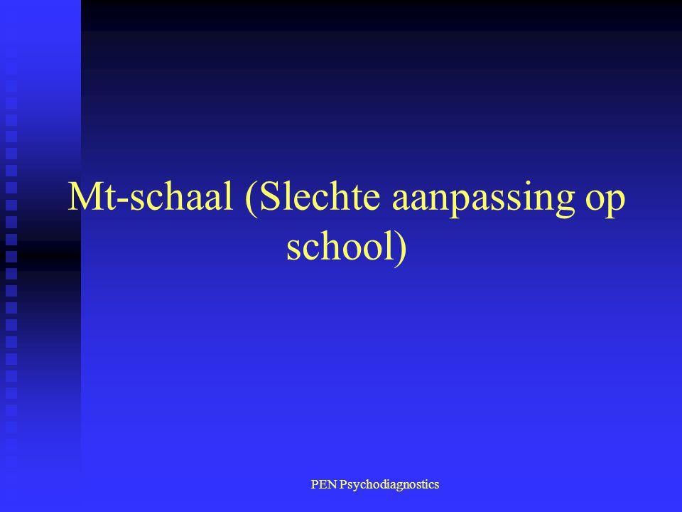 PEN Psychodiagnostics Mt-schaal (Slechte aanpassing op school)