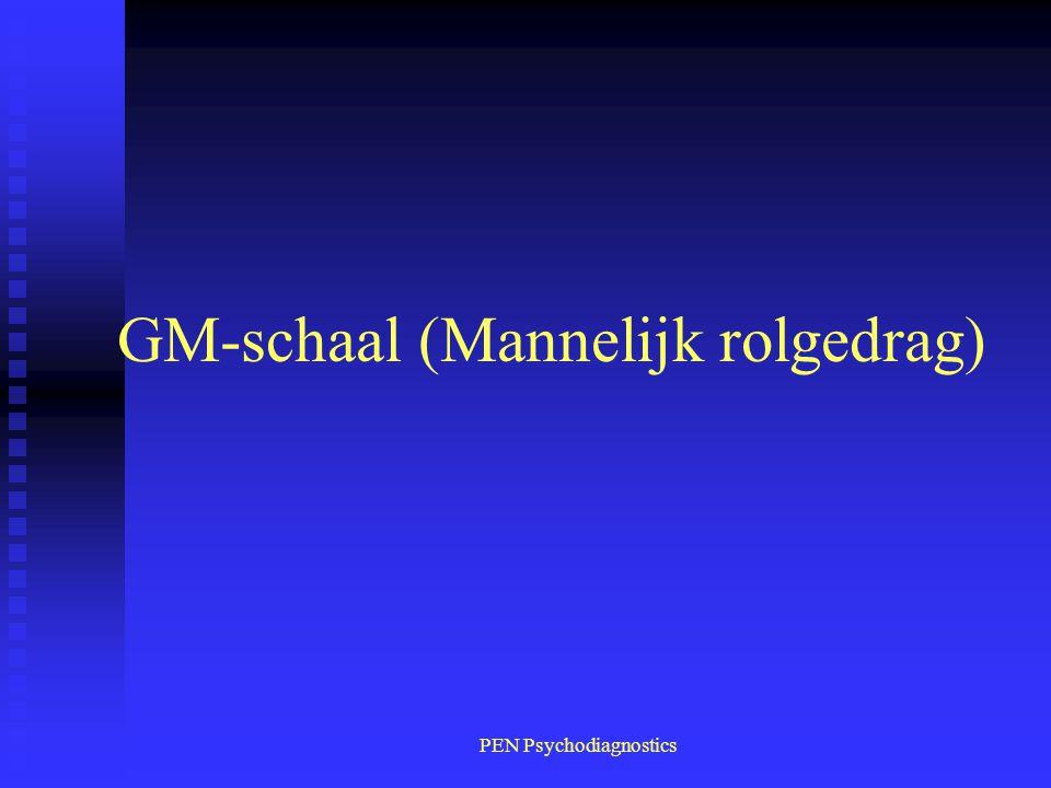 PEN Psychodiagnostics GM-schaal (Mannelijk rolgedrag)