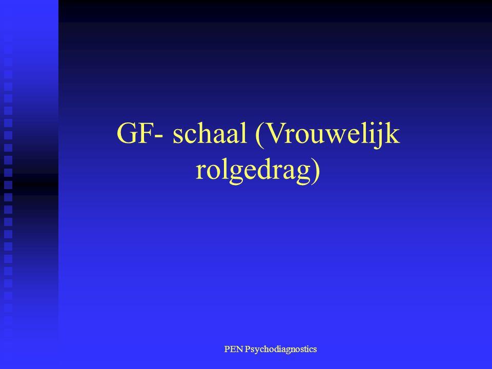 PEN Psychodiagnostics GF- schaal (Vrouwelijk rolgedrag)