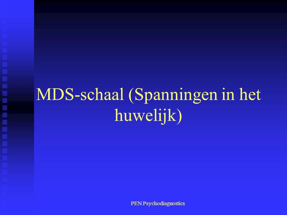 PEN Psychodiagnostics MDS-schaal (Spanningen in het huwelijk)