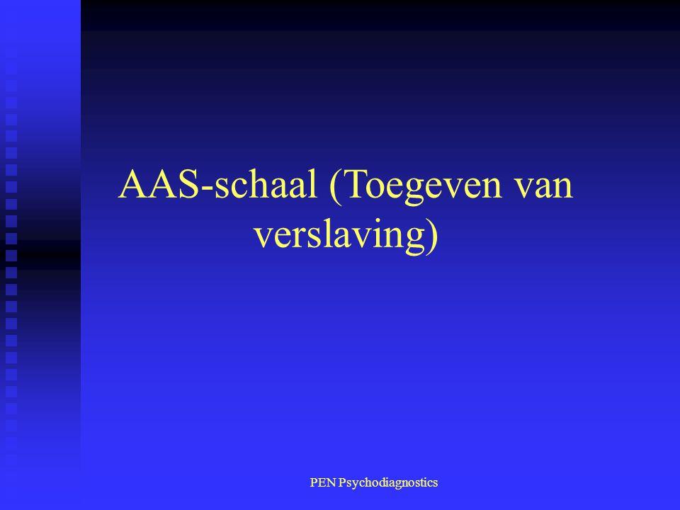 PEN Psychodiagnostics AAS-schaal (Toegeven van verslaving)