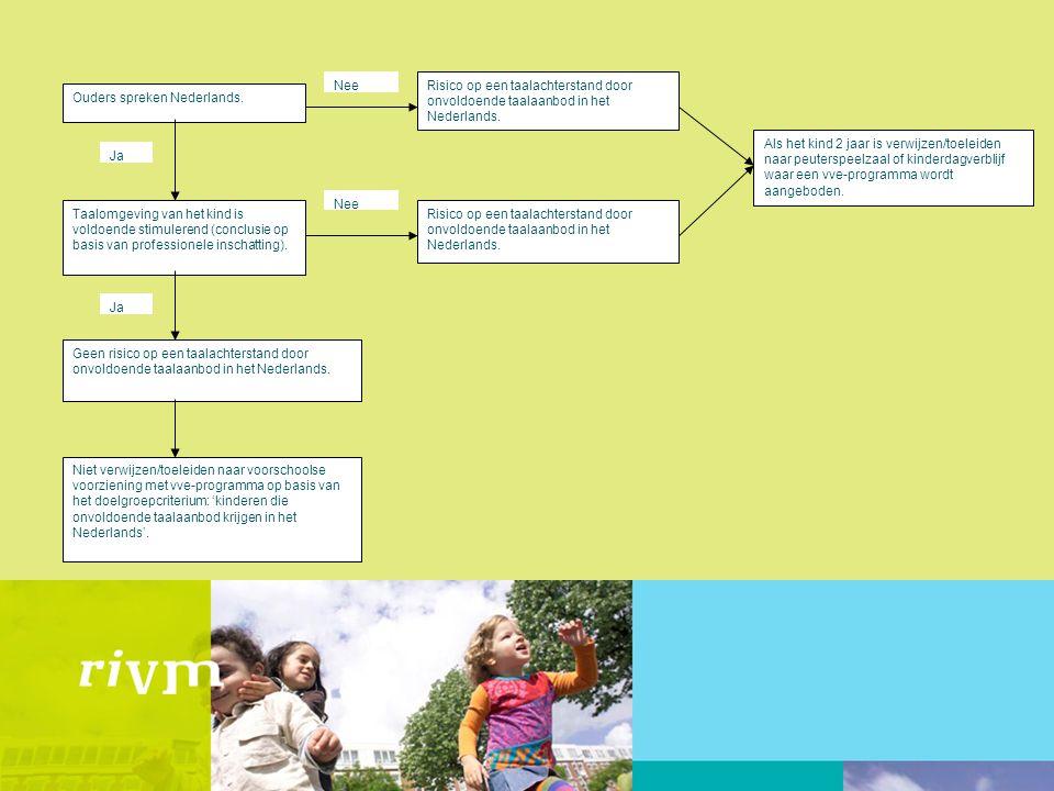Nee Taalomgeving van het kind is voldoende stimulerend (conclusie op basis van professionele inschatting). Als het kind 2 jaar is verwijzen/toeleiden