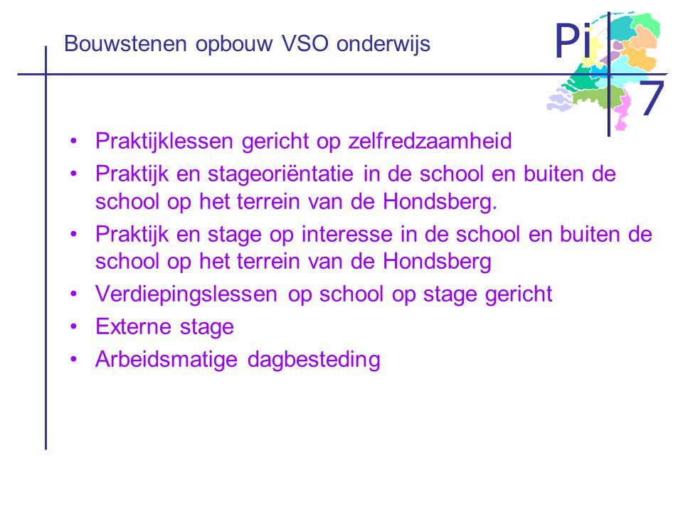 Pi 7 Bouwstenen opbouw VSO onderwijs •Praktijklessen gericht op zelfredzaamheid •Praktijk en stageoriëntatie in de school en buiten de school op het t