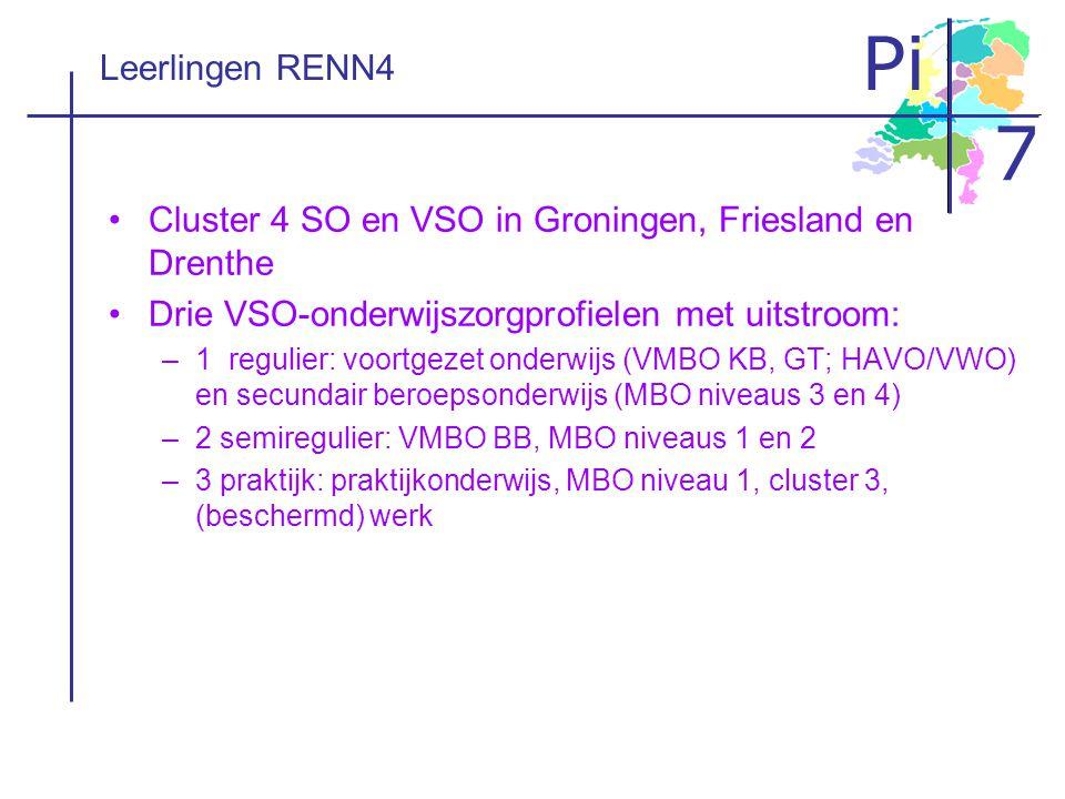 Pi 7 Leerlingen RENN4 •Cluster 4 SO en VSO in Groningen, Friesland en Drenthe •Drie VSO-onderwijszorgprofielen met uitstroom: –1 regulier: voortgezet