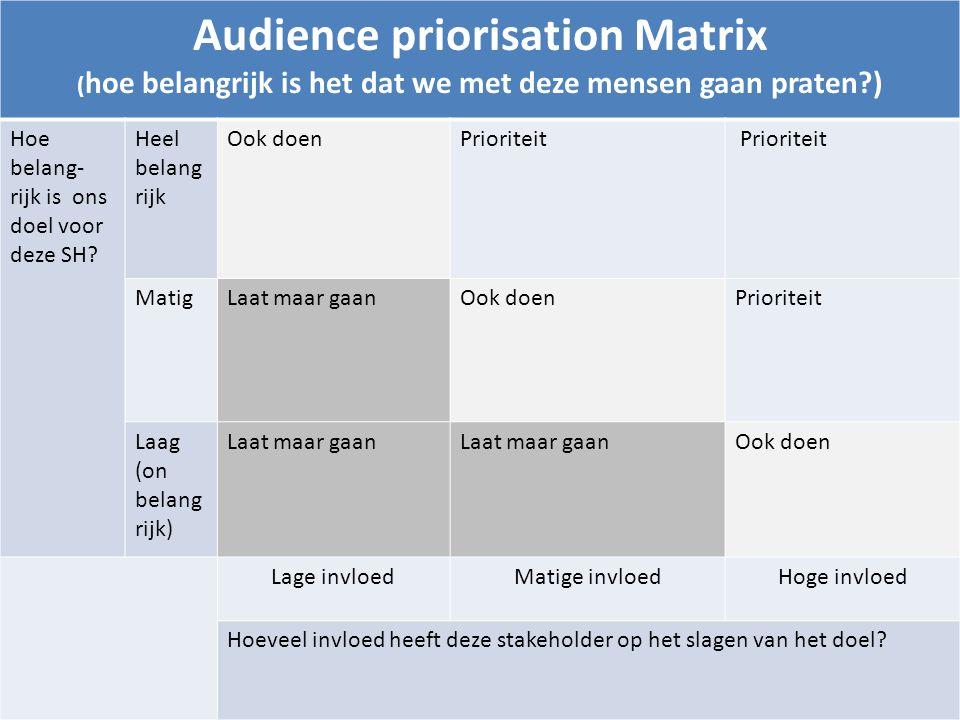 Audience priorisation Matrix ( hoe belangrijk is het dat we met deze mensen gaan praten?) Hoe belang- rijk is ons doel voor deze SH? Heel belang rijk