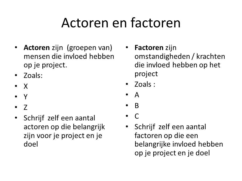 Actoren en factoren • Actoren zijn (groepen van) mensen die invloed hebben op je project. • Zoals: • X • Y • Z • Schrijf zelf een aantal actoren op di
