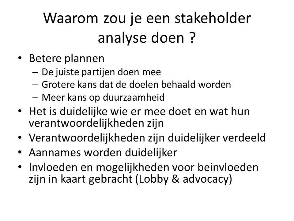 Waarom zou je een stakeholder analyse doen ? • Betere plannen – De juiste partijen doen mee – Grotere kans dat de doelen behaald worden – Meer kans op