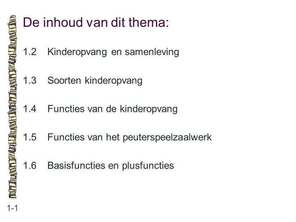De inhoud van dit thema: 1-1 1.2Kinderopvang en samenleving 1.3Soorten kinderopvang 1.4 Functies van de kinderopvang 1.5 Functies van het peuterspeelz