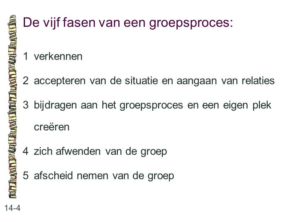 De vijf fasen van een groepsproces: 14-4 1verkennen 2accepteren van de situatie en aangaan van relaties 3bijdragen aan het groepsproces en een eigen p