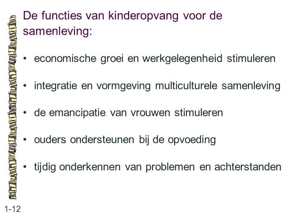 De functies van kinderopvang voor de samenleving: 1-12 •economische groei en werkgelegenheid stimuleren •integratie en vormgeving multiculturele samen