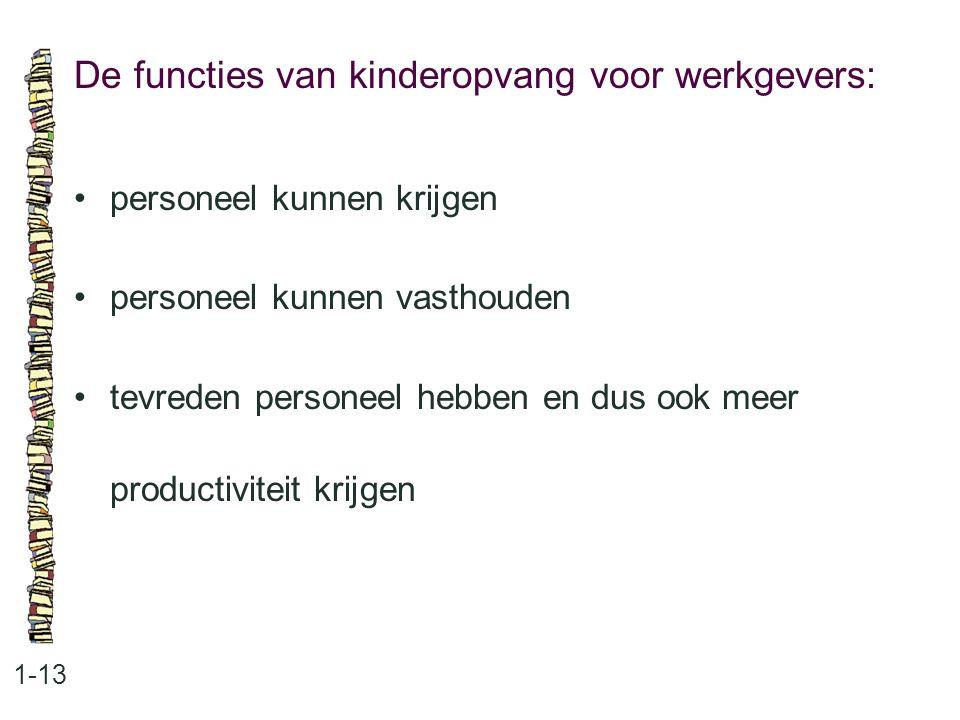 De functies van kinderopvang voor werkgevers: 1-13 •personeel kunnen krijgen •personeel kunnen vasthouden •tevreden personeel hebben en dus ook meer p