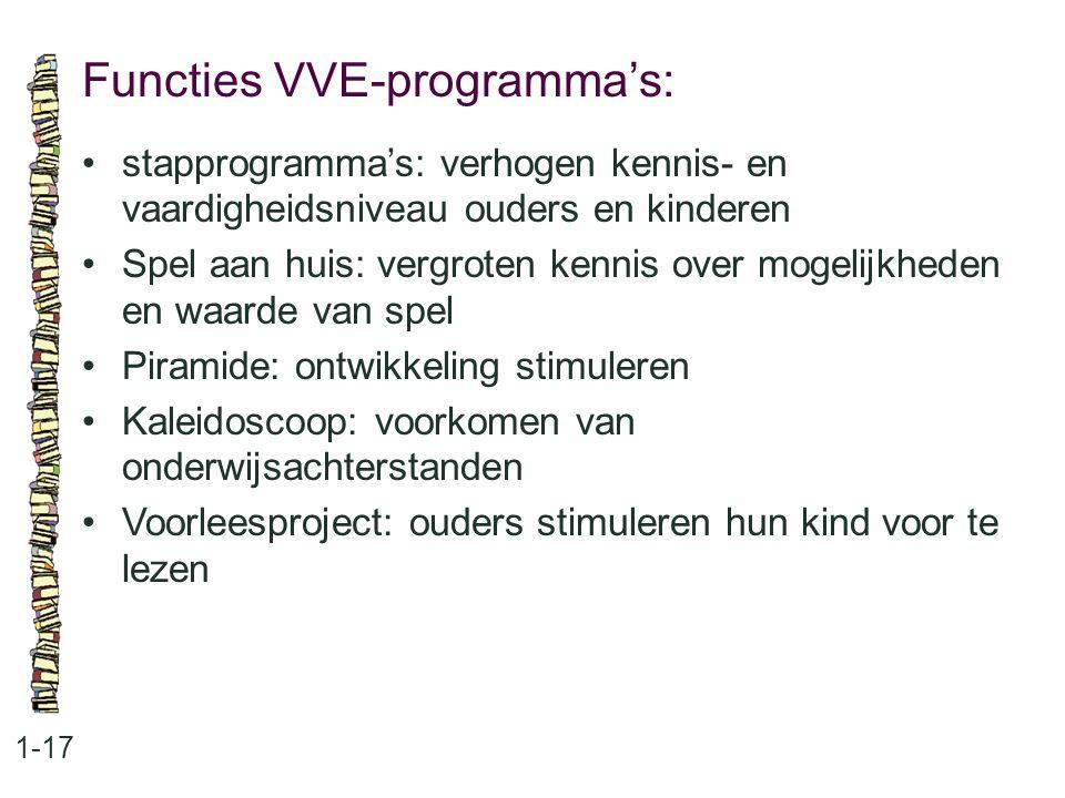 Functies VVE-programma's: 1-17 •stapprogramma's: verhogen kennis- en vaardigheidsniveau ouders en kinderen •Spel aan huis: vergroten kennis over mogel