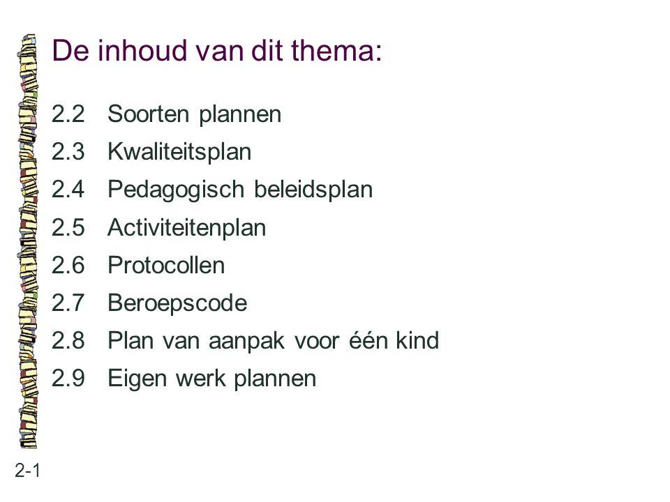 De inhoud van dit thema: 2-1 2.2 Soorten plannen 2.3 Kwaliteitsplan 2.4 Pedagogisch beleidsplan 2.5 Activiteitenplan 2.6 Protocollen 2.7 Beroepscode 2