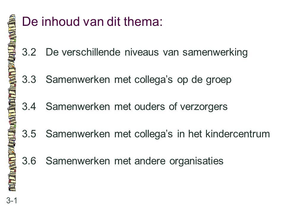 De inhoud van dit thema: 3-1 3.2De verschillende niveaus van samenwerking 3.3Samenwerken met collega's op de groep 3.4Samenwerken met ouders of verzor