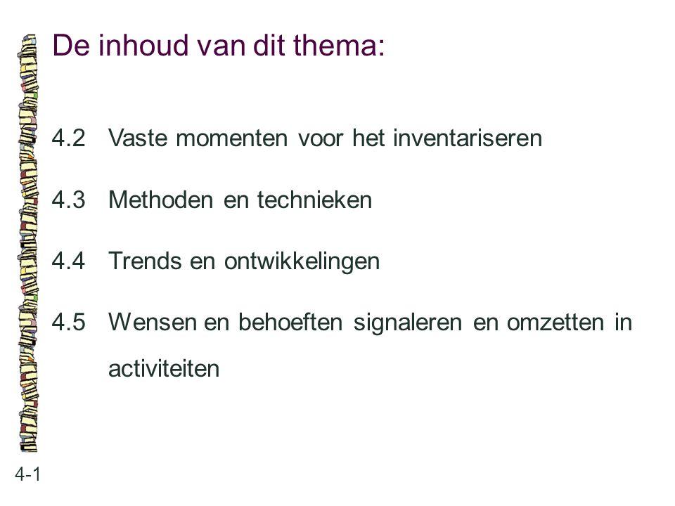 De inhoud van dit thema: 4-1 4.2Vaste momenten voor het inventariseren 4.3 Methoden en technieken 4.4 Trends en ontwikkelingen 4.5 Wensen en behoeften