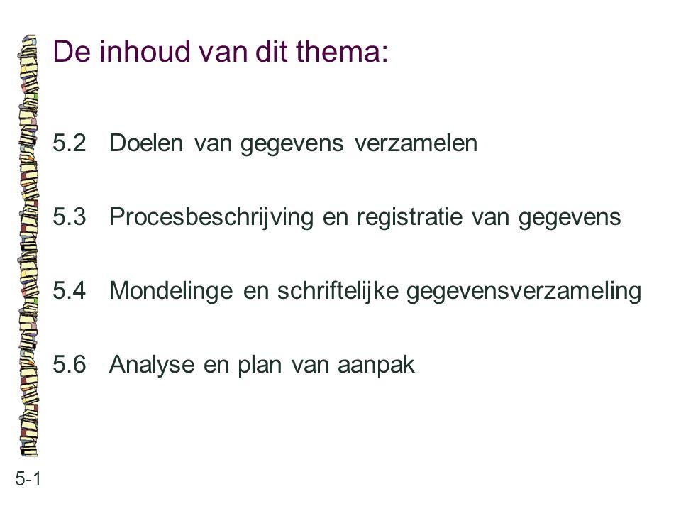 De inhoud van dit thema: 5-1 5.2Doelen van gegevens verzamelen 5.3 Procesbeschrijving en registratie van gegevens 5.4 Mondelinge en schriftelijke gege