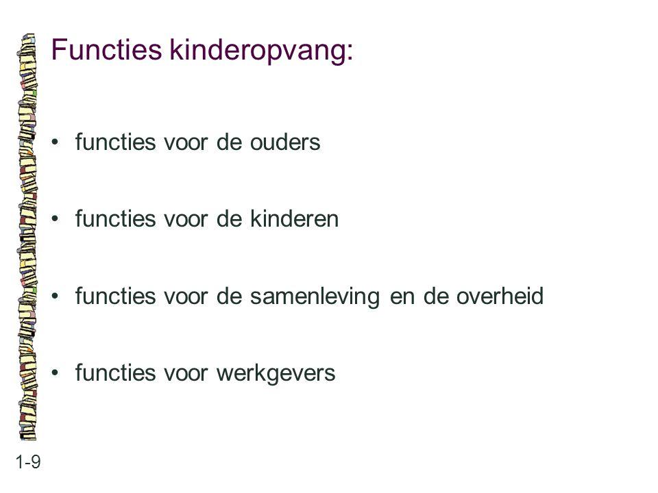 Functies kinderopvang: 1-9 •functies voor de ouders •functies voor de kinderen •functies voor de samenleving en de overheid •functies voor werkgevers