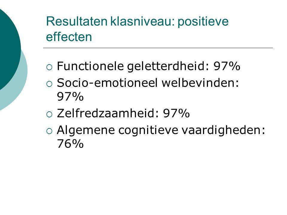 Resultaten klasniveau: positieve effecten  Functionele geletterdheid: 97%  Socio-emotioneel welbevinden: 97%  Zelfredzaamheid: 97%  Algemene cognitieve vaardigheden: 76%