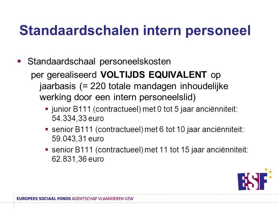  Standaardschaal personeelskosten per gerealiseerd VOLTIJDS EQUIVALENT op jaarbasis (= 220 totale mandagen inhoudelijke werking door een intern perso