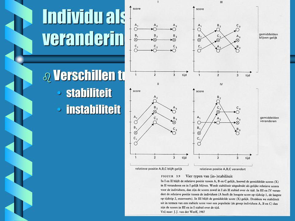 Individu als drager van verandering b Verschillen tussen en binnen mensen •stabiliteit •instabiliteit