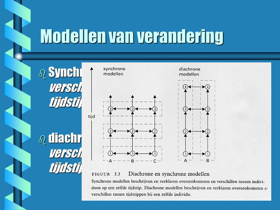 Modellen van verandering b Synchrone modellen: overeenkomsten en verschillen tussen individuen op een zelfde tijdstip b diachrone modellen: overeenkom