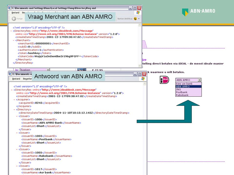 . Procesflow Consument Vraag Merchant aan ABN AMRO Antwoord van ABN AMRO