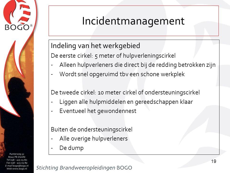 Incidentmanagement 20