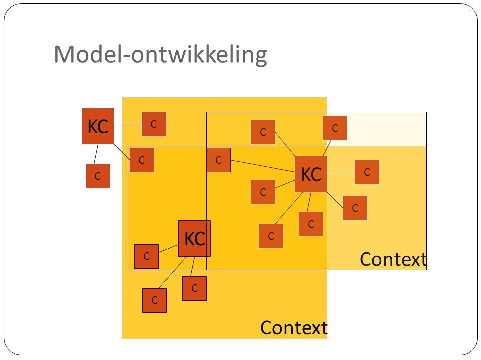 Model-ontwikkeling C C C C C C C C KC C C C C C C Context