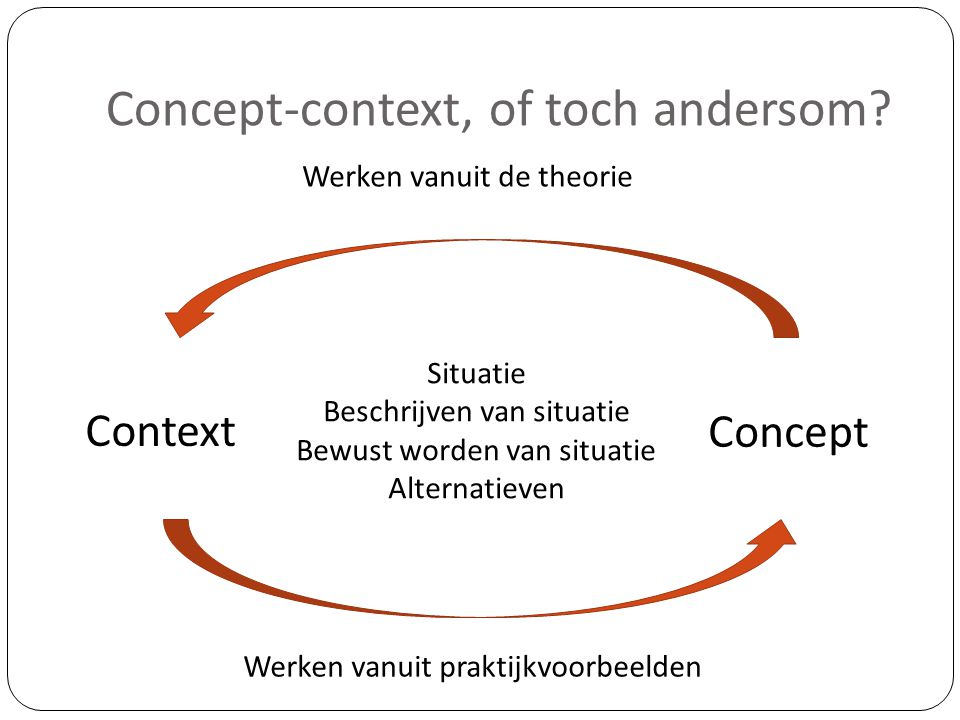 Concept-context, of toch andersom.