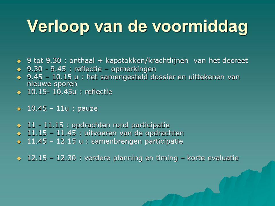 Verloop van de voormiddag  9 tot 9.30 : onthaal + kapstokken/krachtlijnen van het decreet  9.30 - 9.45 : reflectie – opmerkingen  9.45 – 10.15 u : het samengesteld dossier en uittekenen van nieuwe sporen  10.15- 10.45u : reflectie  10.45 – 11u : pauze  11 - 11.15 : opdrachten rond participatie  11.15 – 11.45 : uitvoeren van de opdrachten  11.45 – 12.15 u : samenbrengen participatie  12.15 – 12.30 : verdere planning en timing – korte evaluatie