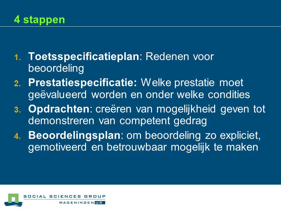 4 stappen 1.Toetsspecificatieplan: Redenen voor beoordeling 2.