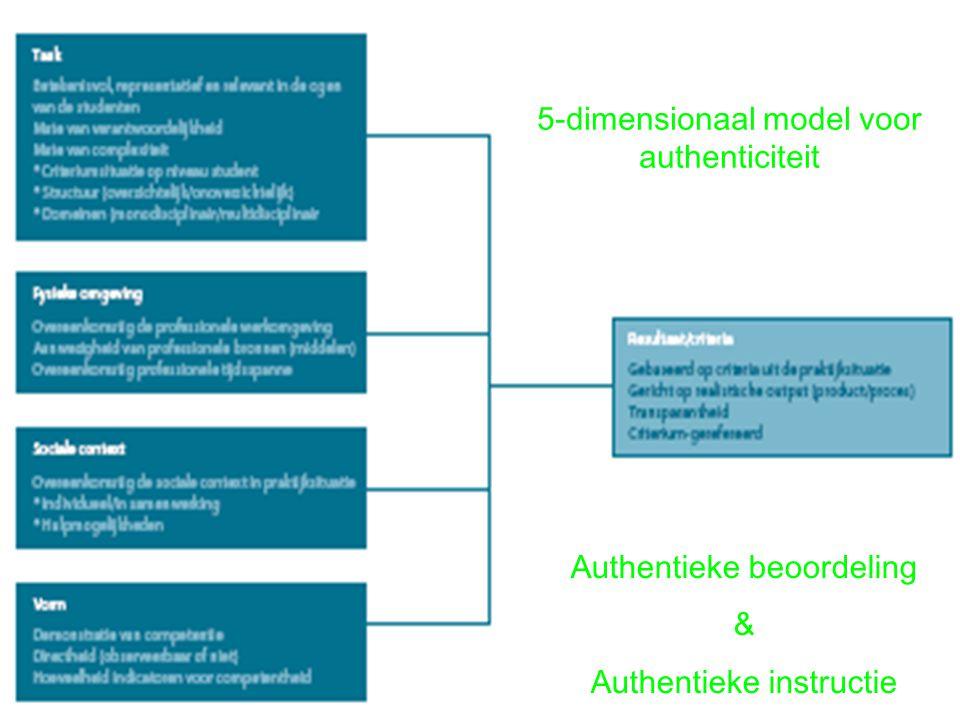 5-dimensionaal model voor authenticiteit Authentieke beoordeling & Authentieke instructie