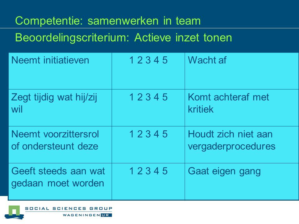 Competentie: samenwerken in team Beoordelingscriterium: Actieve inzet tonen Neemt initiatieven1 2 3 4 5Wacht af Zegt tijdig wat hij/zij wil 1 2 3 4 5Komt achteraf met kritiek Neemt voorzittersrol of ondersteunt deze 1 2 3 4 5Houdt zich niet aan vergaderprocedures Geeft steeds aan wat gedaan moet worden 1 2 3 4 5Gaat eigen gang