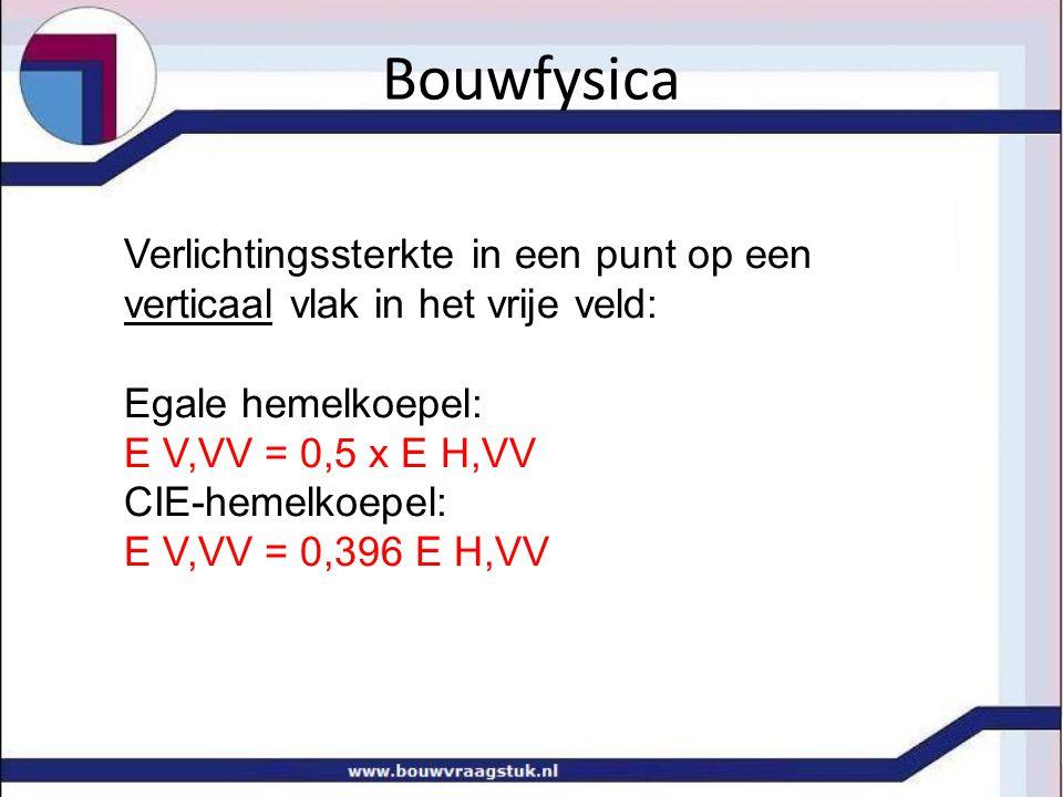 Bouwfysica Verlichtingssterkte in een punt op een verticaal vlak in het vrije veld: Egale hemelkoepel: E V,VV = 0,5 x E H,VV CIE-hemelkoepel: E V,VV = 0,396 E H,VV