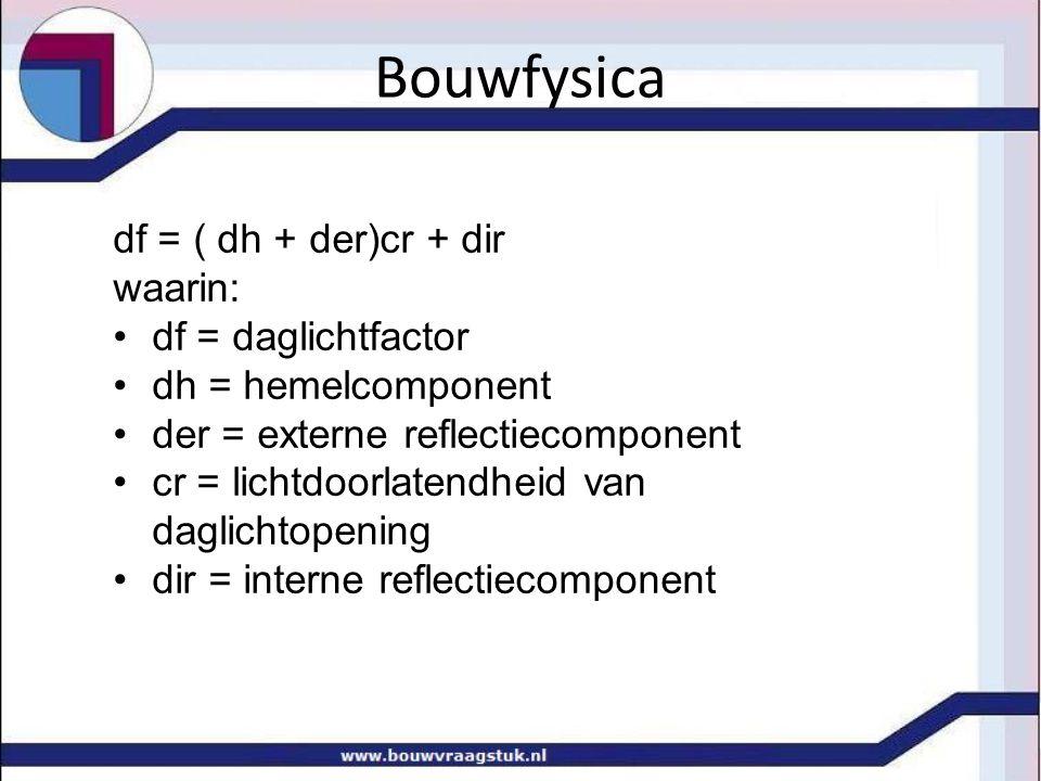 df = ( dh + der)cr + dir waarin: •df = daglichtfactor •dh = hemelcomponent •der = externe reflectiecomponent •cr = lichtdoorlatendheid van daglichtope