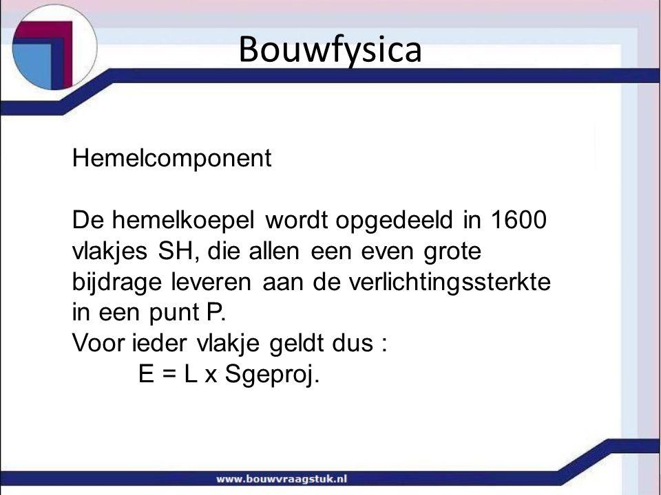 Bouwfysica Hemelcomponent De hemelkoepel wordt opgedeeld in 1600 vlakjes SH, die allen een even grote bijdrage leveren aan de verlichtingssterkte in een punt P.