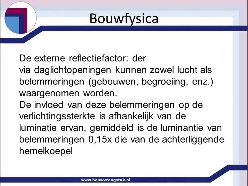 Bouwfysica De externe reflectiefactor: der via daglichtopeningen kunnen zowel lucht als belemmeringen (gebouwen, begroeiing, enz.) waargenomen worden.