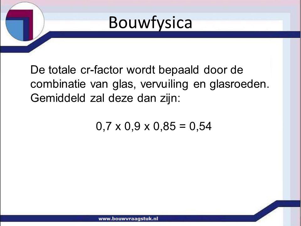Bouwfysica De totale cr-factor wordt bepaald door de combinatie van glas, vervuiling en glasroeden. Gemiddeld zal deze dan zijn: 0,7 x 0,9 x 0,85 = 0,