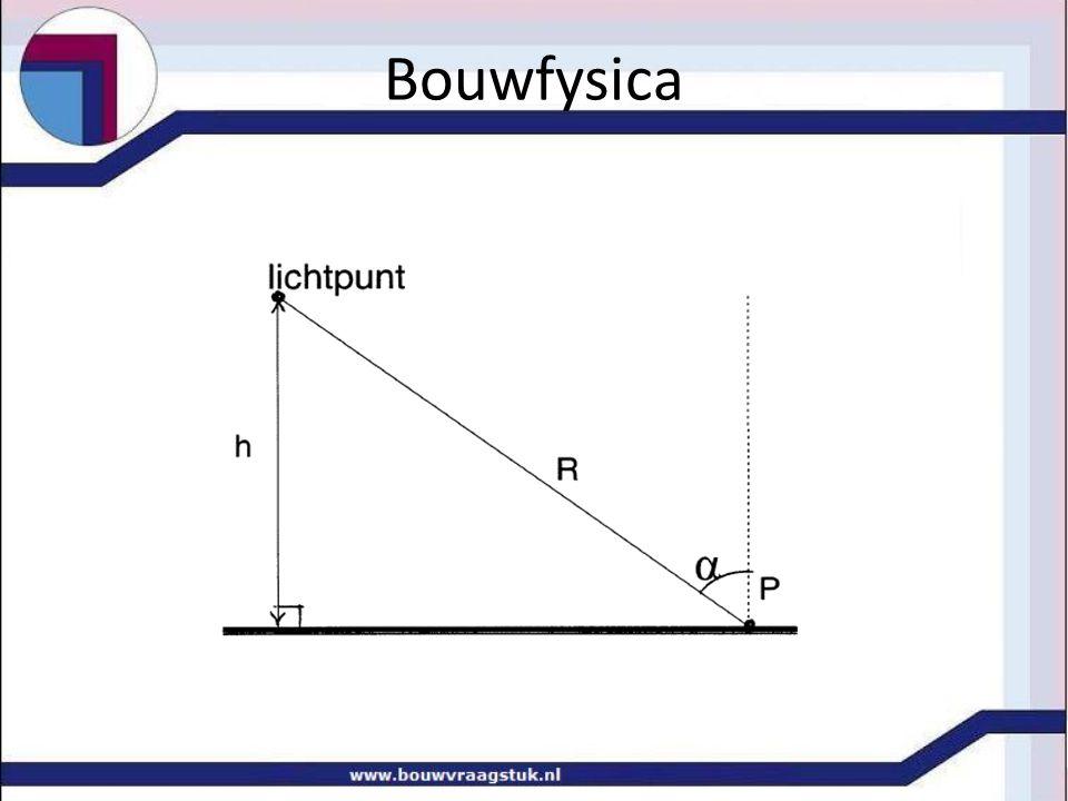 Aangezien cosα = geldt ook: Voor een punt P loodrecht onder het lichtpunt is α = 0° dus cosα = 1, dan geldt: