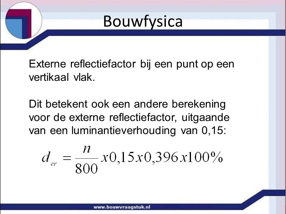 Bouwfysica Externe reflectiefactor bij een punt op een vertikaal vlak. Dit betekent ook een andere berekening voor de externe reflectiefactor, uitgaan