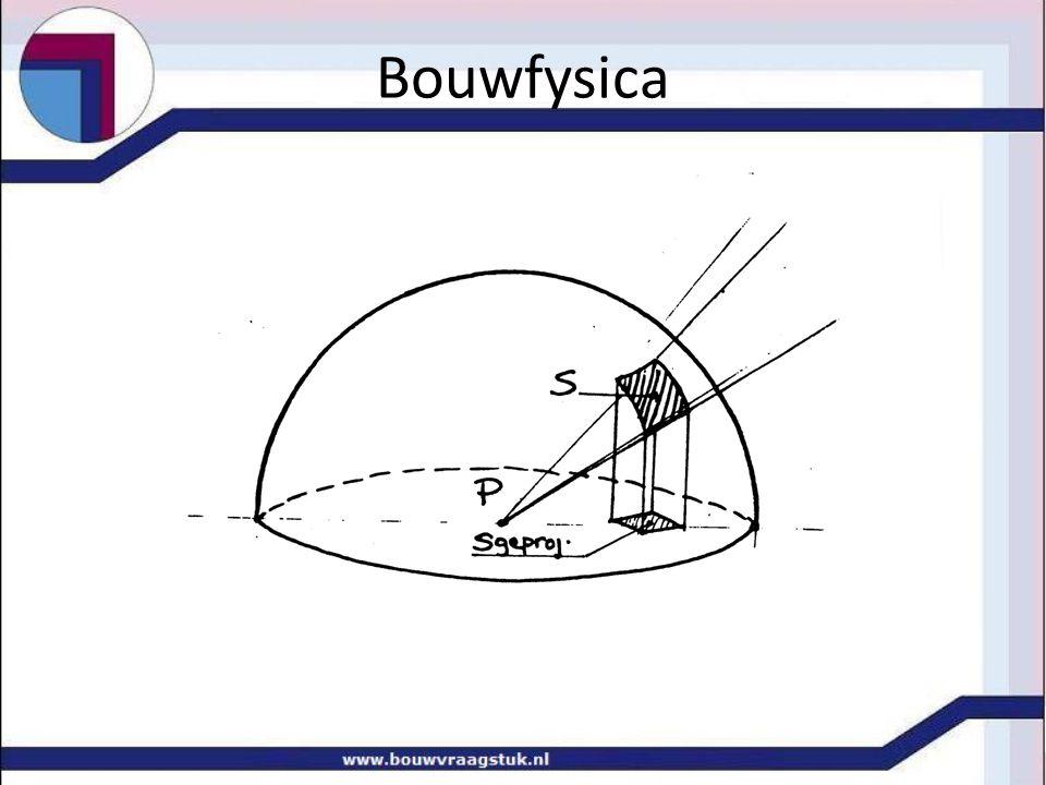 dit betekent bij meerdere vlakken: E =Σ (L x Sgeprojecteerd) waarin Sgeprojecteerd = het oppervlak van de projectie van het vlak op de omtrek van de halve eenheidsbol, geprojecteerd op het grondvlak.