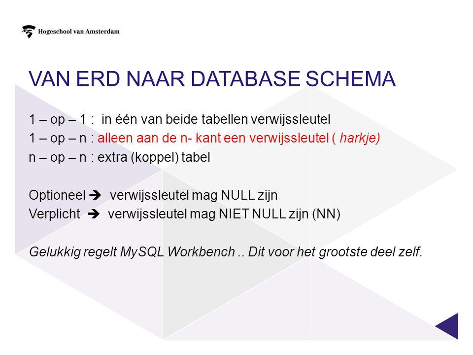 VAN ERD NAAR DATABASE SCHEMA 1 – op – 1 : in één van beide tabellen verwijssleutel 1 – op – n : alleen aan de n- kant een verwijssleutel ( harkje) n –