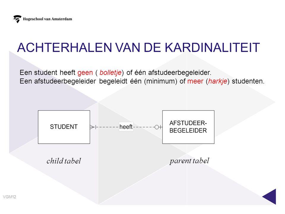 ACHTERHALEN VAN DE KARDINALITEIT VGM12 8 Een student heeft geen ( bolletje) of één afstudeerbegeleider. Een afstudeerbegeleider begeleidt één (minimum