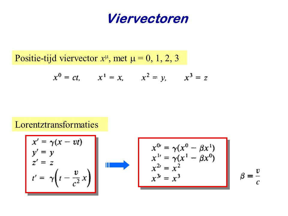 June 24, 2014Jo van den Brand10 Viervectoren Positie-tijd viervector x , met  = 0, 1, 2, 3 Lorentztransformaties