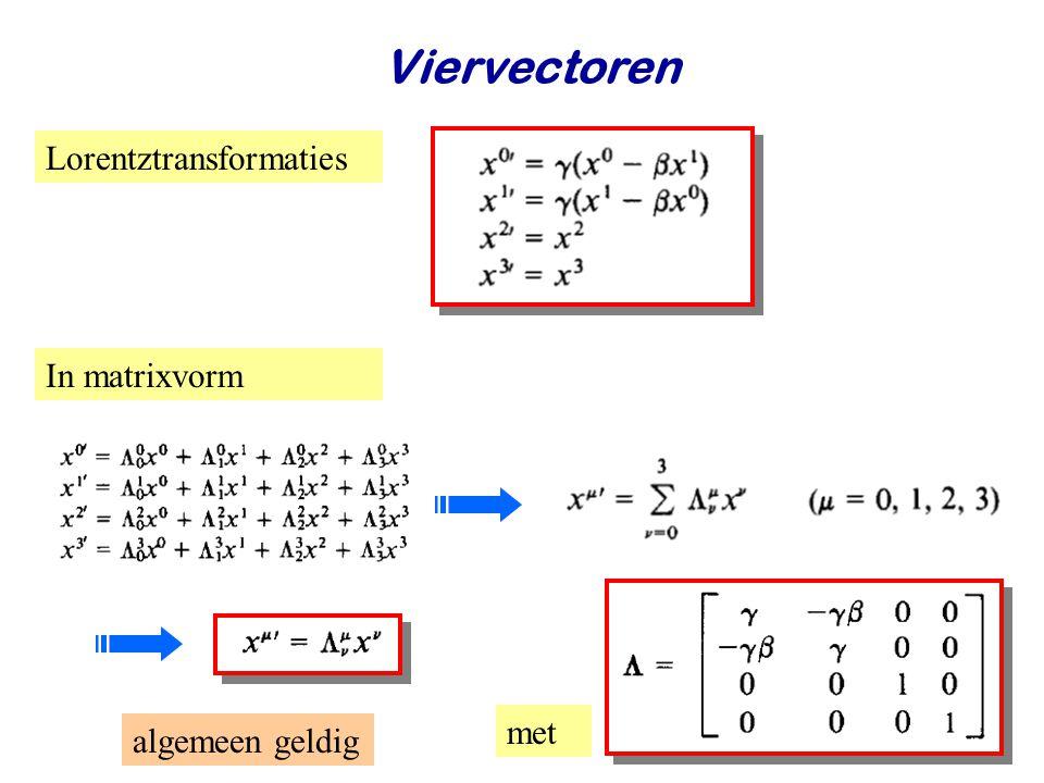 June 24, 2014Jo van den Brand11 Viervectoren Lorentztransformaties In matrixvorm met algemeen geldig