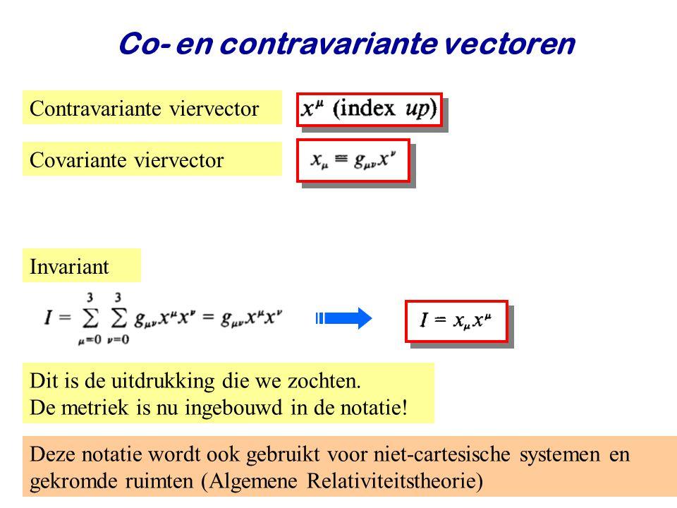 June 24, 2014Jo van den Brand13 Co- en contravariante vectoren Invariant Contravariante viervector Covariante viervector Deze notatie wordt ook gebrui
